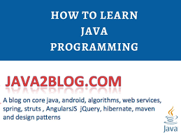 Design Patterns Interview Questions For Experienced Java Java2blog Offers Free Online Java Tutorial It Covers Core