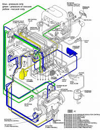 tribute wiring diagram on tribute images free download wiring Mazda Tribute Wiring Diagram rx7 turbo vacuum diagram 2005 mazda tribute wiring diagram circuit diagram 2005 mazda tribute wiring diagram