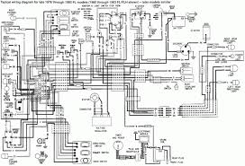 softail wiring diagram softail image wiring diagram 1995 softail wiring diagram 1995 wiring diagrams on softail wiring diagram