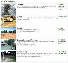poured concrete patio cost per square foot poured concrete patio cost per square foot elegant 22