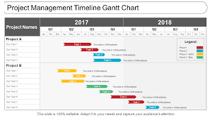 Project Management Timeline Templateowerpointlanning Software Free