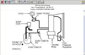 2002 blazer engine diagram explore wiring diagram on the net • 2002 chevy s10 vacuum diagram wiring diagram online rh 19 6 10 philoxenia restaurant de 2002 blazer interior 2004 blazer
