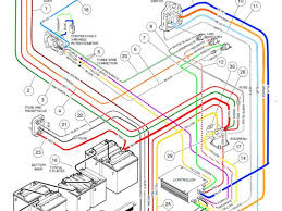 x18 pocket bike wiring diagram wiring diagram examples 1997 Club Car Ds Battery Wiring Diagram x18 pocket bike wiring diagram, wiring of 1997 club car ds wiring diagram 48 volt Club Car Wiring Diagram Gas Engine