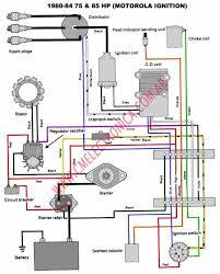 yamaha ignition switch box wiring diagram on yamaha images free Mercury Outboard Tachometer Wiring Diagram 85 hp mercury outboard wiring diagram 1965 mustang ignition switch wiring diagram mercury outboard ignition switch wiring diagram mercury outboard tach wiring diagram