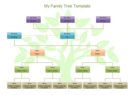 my family tree template family tree templates free how to use family tree templates