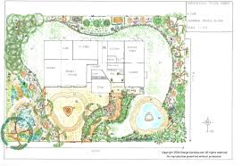 smart idea garden layouts plain design create your ideal space with an easy layoutplanning a vegetable