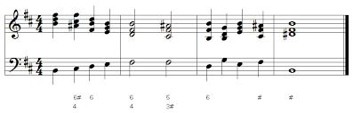 Figured Bass Chart Doubling Notes Example 2 Music Theory Online
