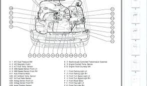 2003 Toyota Camry Fuse Box Diagram - Wiring Diagram Schematics