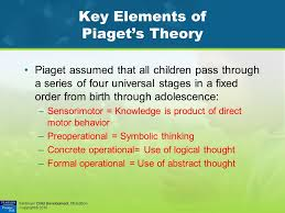 Piaget S Stages Of Cognitive Development Chart Pdf Piaget Theory Of Cognitive Development Lamasa