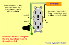 wiring diagrams for electrical receptacle outlets do it yourself grounded duplex receptacle