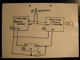 audio ground loop switch mode power supply noise electrical when i connect the audio from computer b to amp c stereo mini jack on the computer side unbalanced rca inputs on the amp side i hear a tonne of