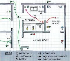 house wiring using electrical symbols the wiring diagram home wiring plan symbols home wiring diagrams for car or truck house
