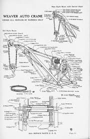 castle equipment co weaver auto crane history weaver auto crane 1923 parts list