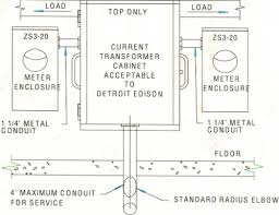 electrical design center green garage detroit electrical shop drawings dte panel to service connection diagram