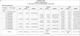 Check spelling or type a new query. 5 Contoh Soal Kartu Persediaan Metode Fifo Lifo Rata Rata Lengkap Seven Accounting