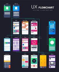 Ux Ui Structure App Flowchart Site Map Vector Template For