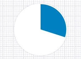 Canvas Js Pie Chart Color Canvas Based Pie Chart Generator With Pure Javascript