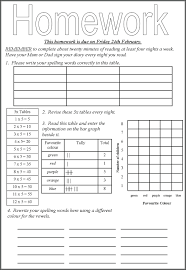 Letter Home To Parents Template