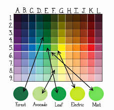 Americolor Mixing Chart Icing Color Theory And A Color Chart