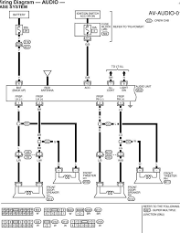 wiring diagram for 2005 nissan altima the wiring diagram easy simple nissan altima wiring diagram nilza wiring diagram