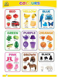 School Zone Wall Chart Colours