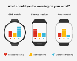 Activity Tracker Comparison Chart 2018 Should You Get A Gps Running Watch Fitness Tracker Or