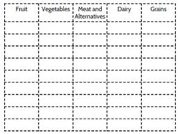 Blank Food Group Chart By Annas Store Teachers Pay Teachers