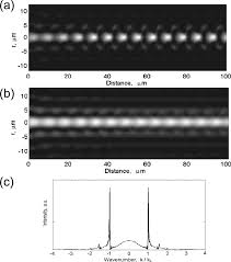 Discrete damage traces from <b>filamentation</b> of <b>Gauss</b>–Bessel pulses