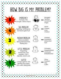 How Big Is My Problem Chart Problem Perspective Visual