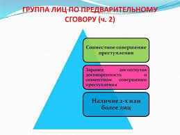 Реферат на тему понятие преступление и его категории ru реферат на тему Понятие и его