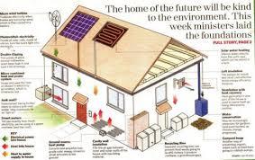 Sumptuous Design Eco Friendly Home Designs Plan Energy Efficient For House  Plans On Ideas.