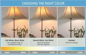 Color Outdoor Lights Best Outdoor Color