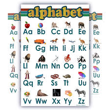American English Alphabet Chart Abc Alphabet Chart For Teaching Clear White Laminated Child Bedroom Poster Great Quality Edu 15x24