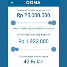 We did not find results for: Review Home Credit Indonesia Cara Mengajukan Pinjaman Multiguna Pinjaman Online Investasi Keuangan Asuransi Duwitmu
