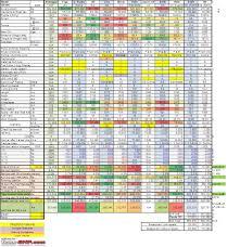 company vehicle maintenance log vehicletenance schedule format form excel company car checklist