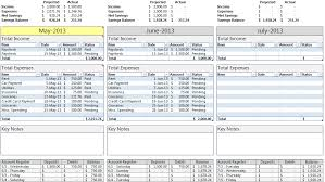 Forecast Budget Template Excel Template Budget Projection Personal Budget Template For Excel