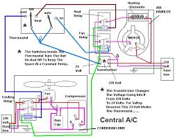 ac unit wiring diagram data wiring diagrams \u2022 air handler wiring diagram ac unit wiring data wiring diagrams u2022 rh naopak co ac split unit wiring diagram window