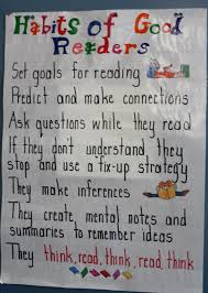 What Good Readers Do Chart Gallery Walk Etfoassessment Ca