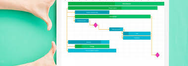 Kendo Line Chart Multi Series New Interactive Kendo Gantt Chart Options Is Coming Soon
