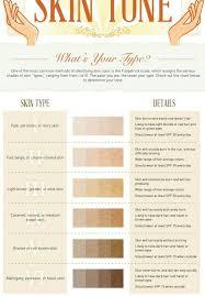 Skin Color Chart Skin Color Chart Color Chart