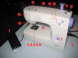 149 best Beginner Quilting images on Pinterest | Sewing tips ... & 149 best Beginner Quilting images on Pinterest | Sewing tips, Pointe shoes  and Sewing projects Adamdwight.com