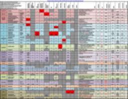 Antibiotic Chart Infectious Disease Bug Drug Table Antibiotic Chart