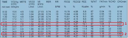 Carb Points Chart Carb Burn Minimum Fat Loss Maximum Low Carb Studies