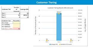 Financial Model Excel Spreadsheet Customer Success Financial Modeling Template