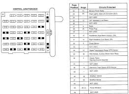 Mercedes Sprinter Fuse Box Chart 07 Ford E350 Fuse Diagram Wiring Diagram Images Gallery