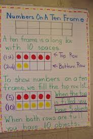 Making 10 Anchor Chart 9 Must Make Anchor Charts For Math Mrs Richardsons Class
