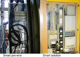 smart cabling for structured cabling wellington wiring data smart wiring