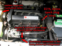 replacing engine coolant temperature sensor ects 1998 saturn component locations