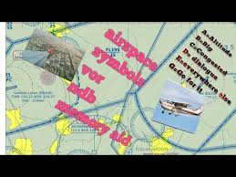 Sectional Chart Tutorial Videos Matching Latitude And Longitude Sectional Charts
