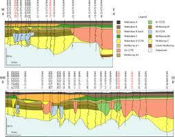 The Impact Of Aptian Glacio Eustasy On The Stratigraphic